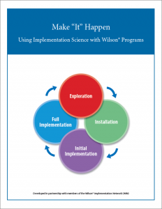 "Wilson® Implementation Network: Make ""It"" Happen"